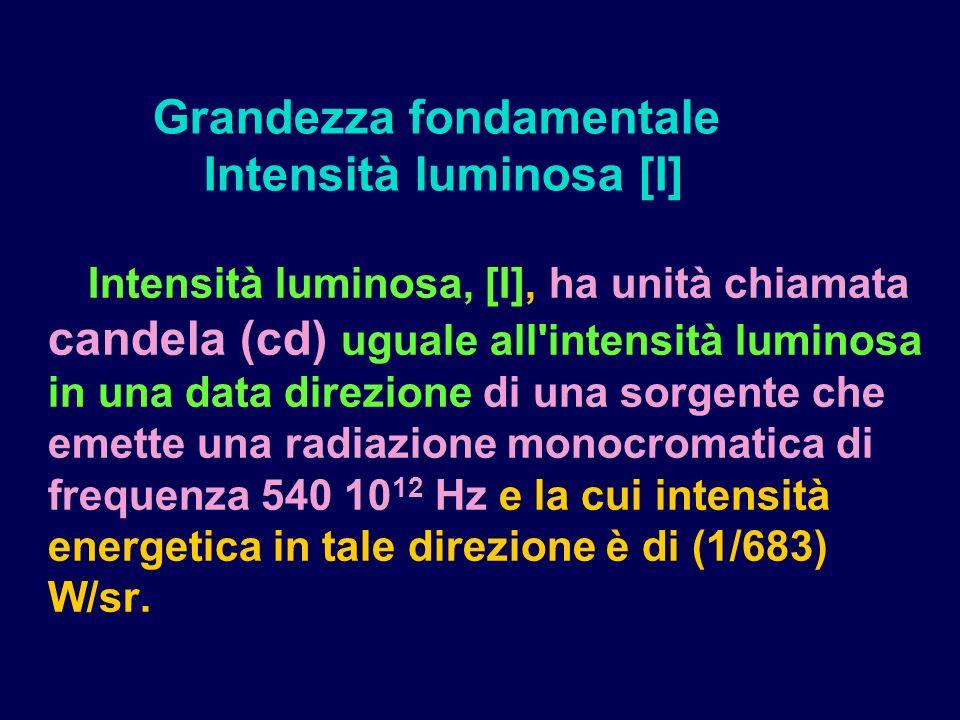 Grandezza fondamentale Intensità luminosa [I]